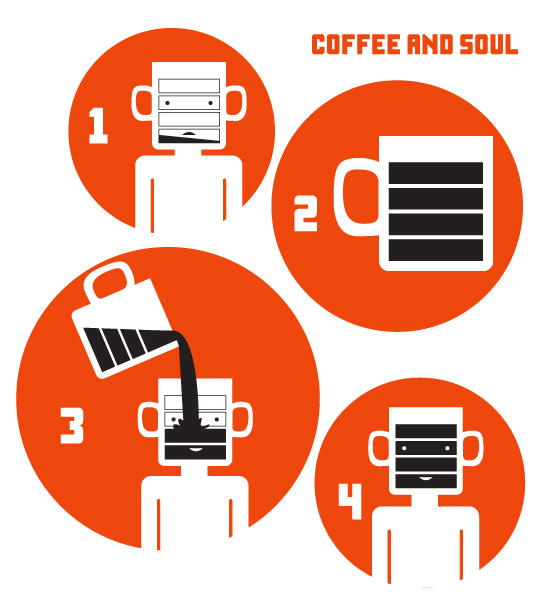 Coffee and soul explained